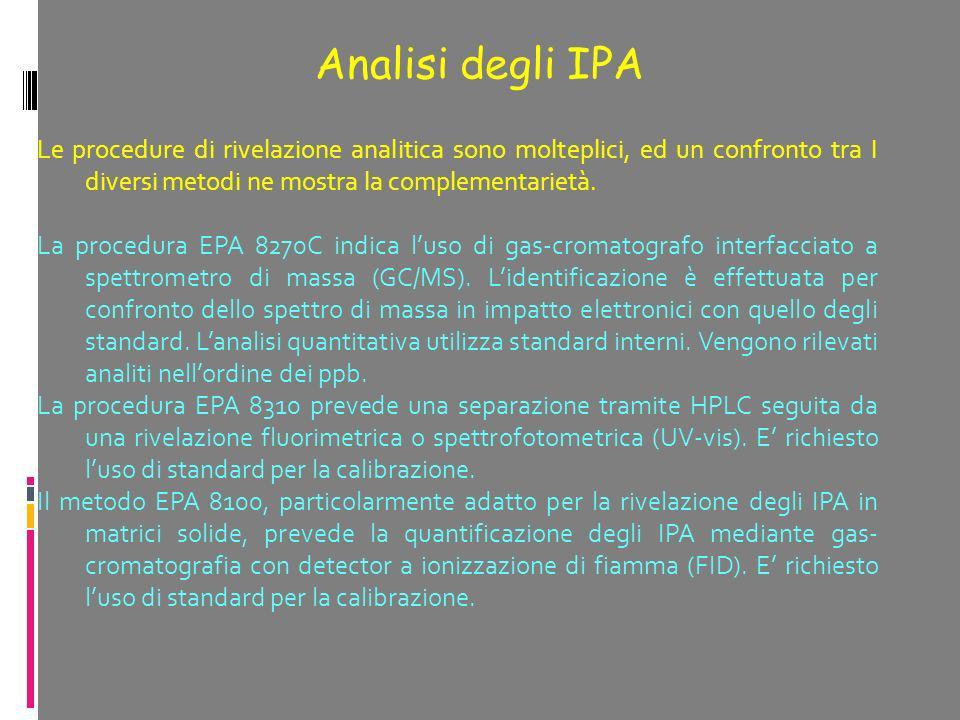 Analisi degli IPA Le procedure di rivelazione analitica sono molteplici, ed un confronto tra I diversi metodi ne mostra la complementarietà.