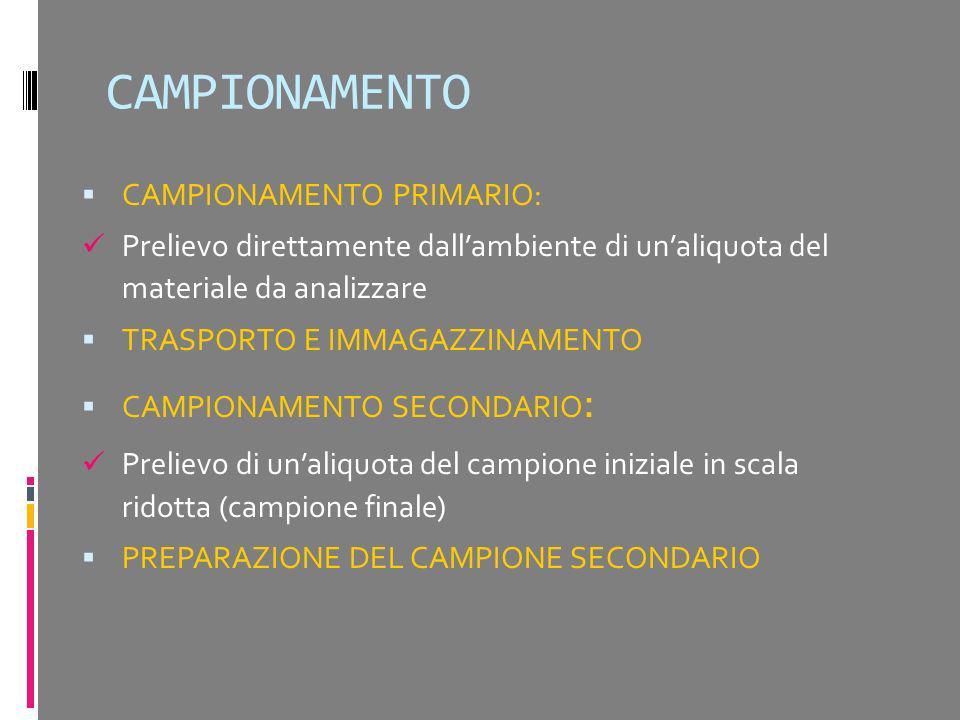 CAMPIONAMENTO CAMPIONAMENTO PRIMARIO: