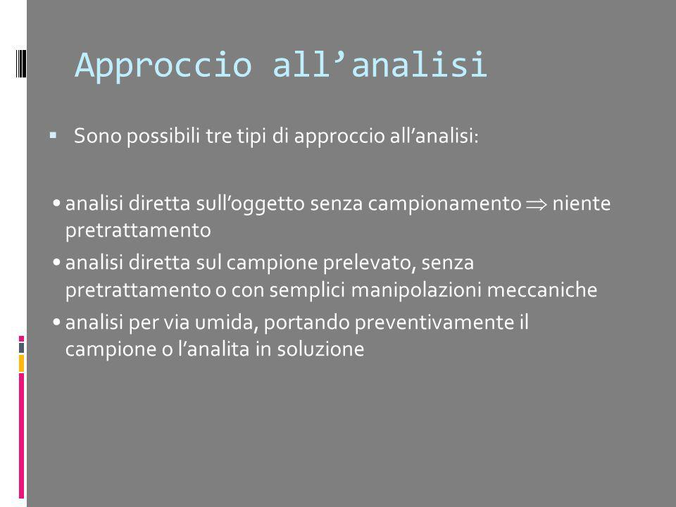 Approccio all'analisi