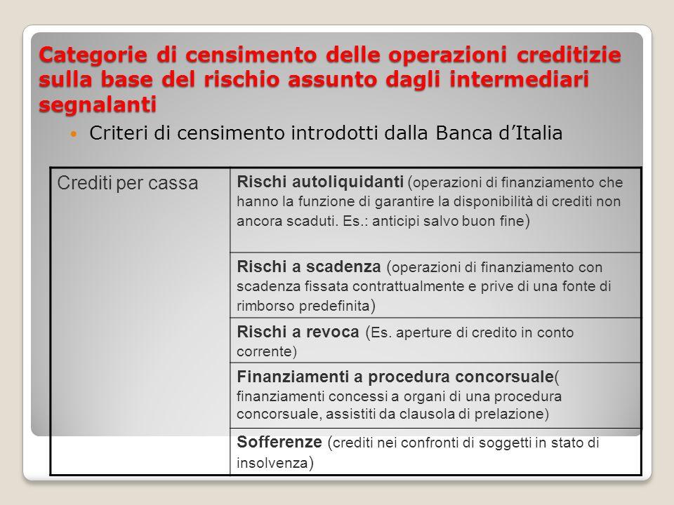 Categorie di censimento delle operazioni creditizie sulla base del rischio assunto dagli intermediari segnalanti