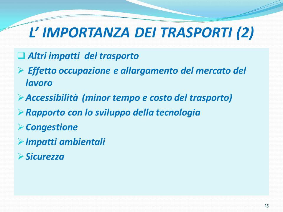 L' IMPORTANZA DEI TRASPORTI (2)