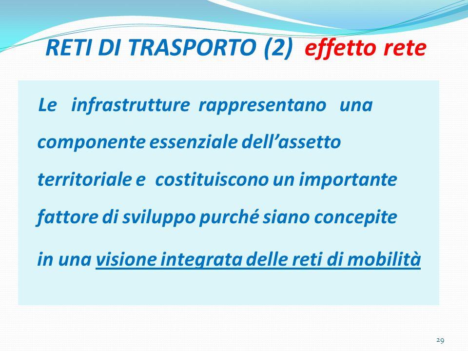 RETI DI TRASPORTO (2) effetto rete