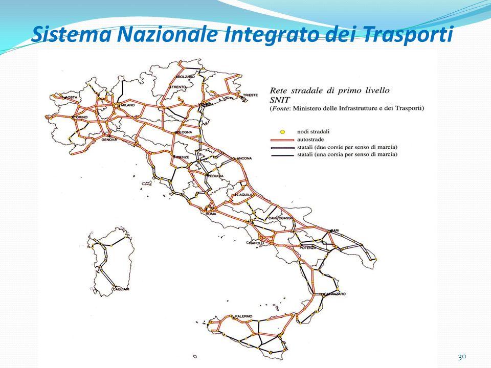 Sistema Nazionale Integrato dei Trasporti