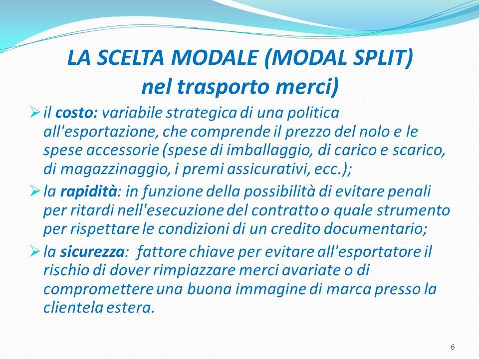 LA SCELTA MODALE (MODAL SPLIT) nel trasporto merci)