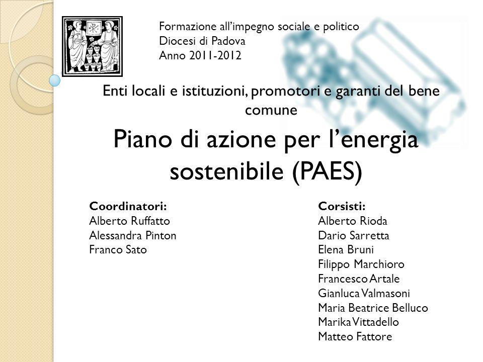 Piano di azione per l'energia sostenibile (PAES)