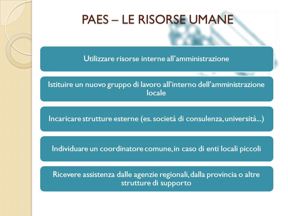 PAES – LE RISORSE UMANE Utilizzare risorse interne all'amministrazione