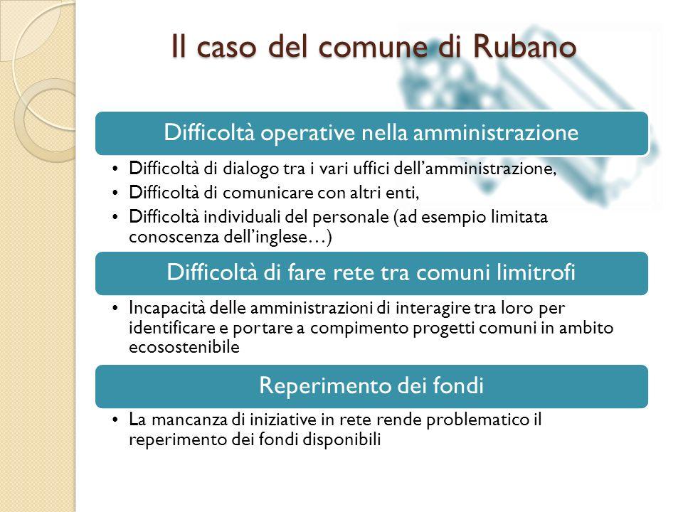 Il caso del comune di Rubano