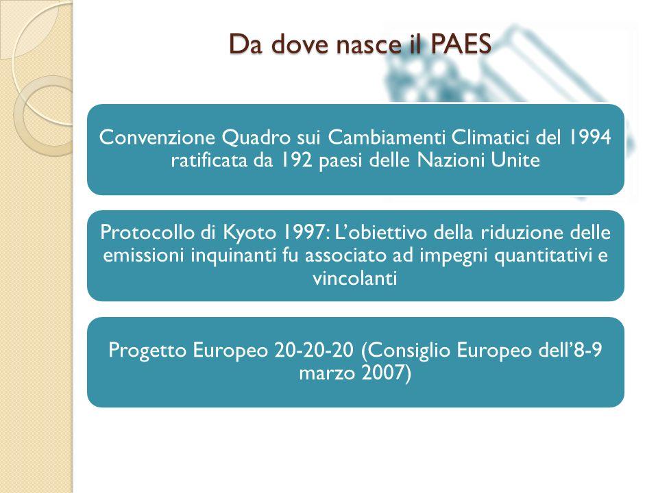 Progetto Europeo 20-20-20 (Consiglio Europeo dell'8-9 marzo 2007)