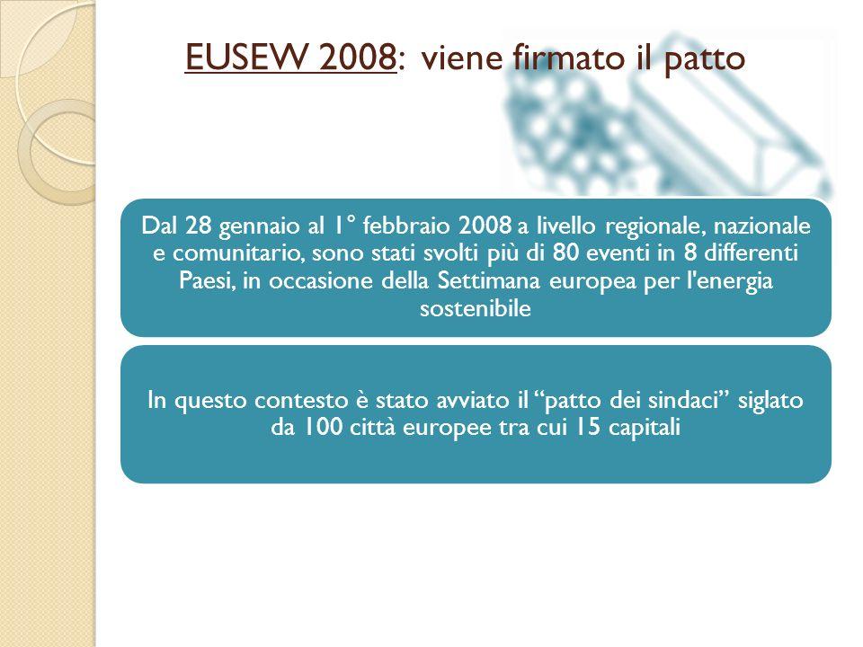 EUSEW 2008: viene firmato il patto
