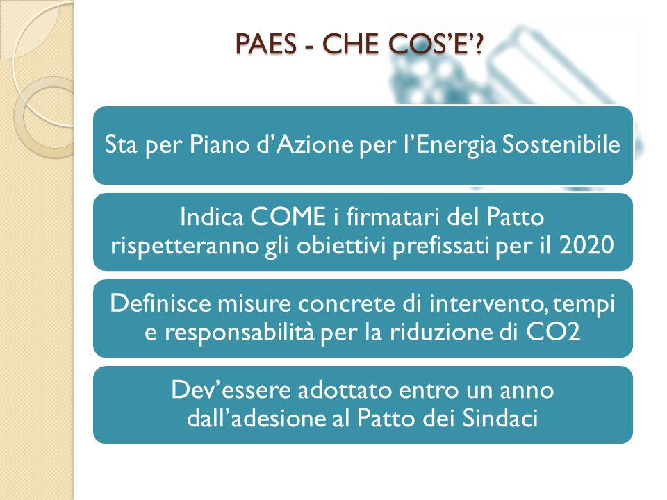 PAES - CHE COS'E' Sta per Piano d'Azione per l'Energia Sostenibile