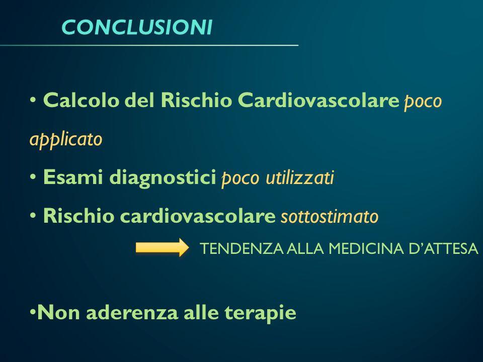 Calcolo del Rischio Cardiovascolare poco applicato