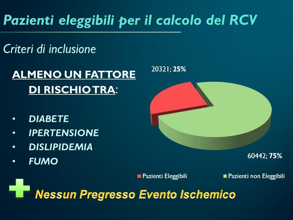 Pazienti eleggibili per il calcolo del RCV