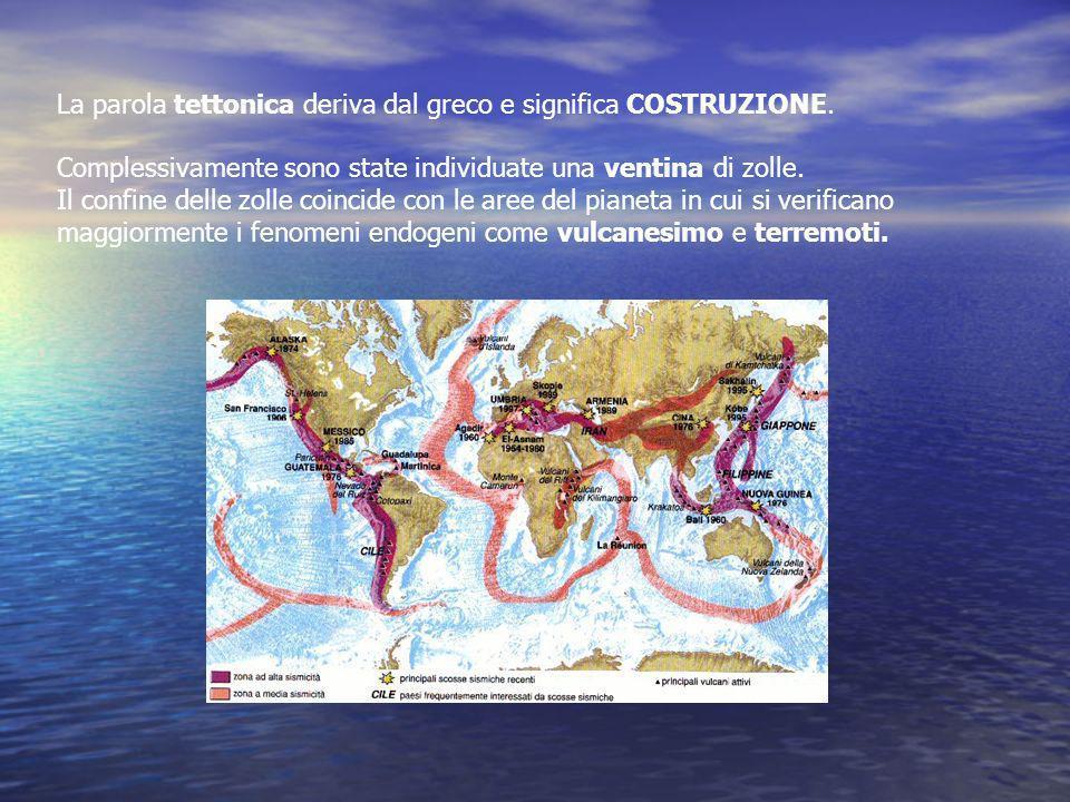 La parola tettonica deriva dal greco e significa COSTRUZIONE.