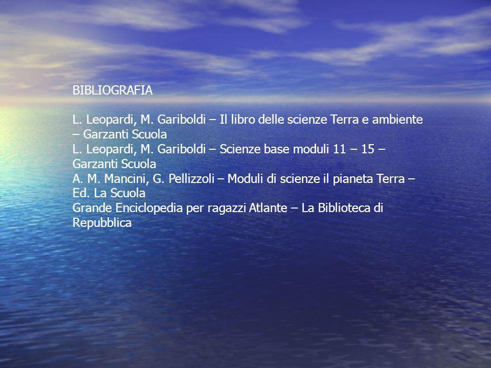 BIBLIOGRAFIA L. Leopardi, M. Gariboldi – Il libro delle scienze Terra e ambiente – Garzanti Scuola.