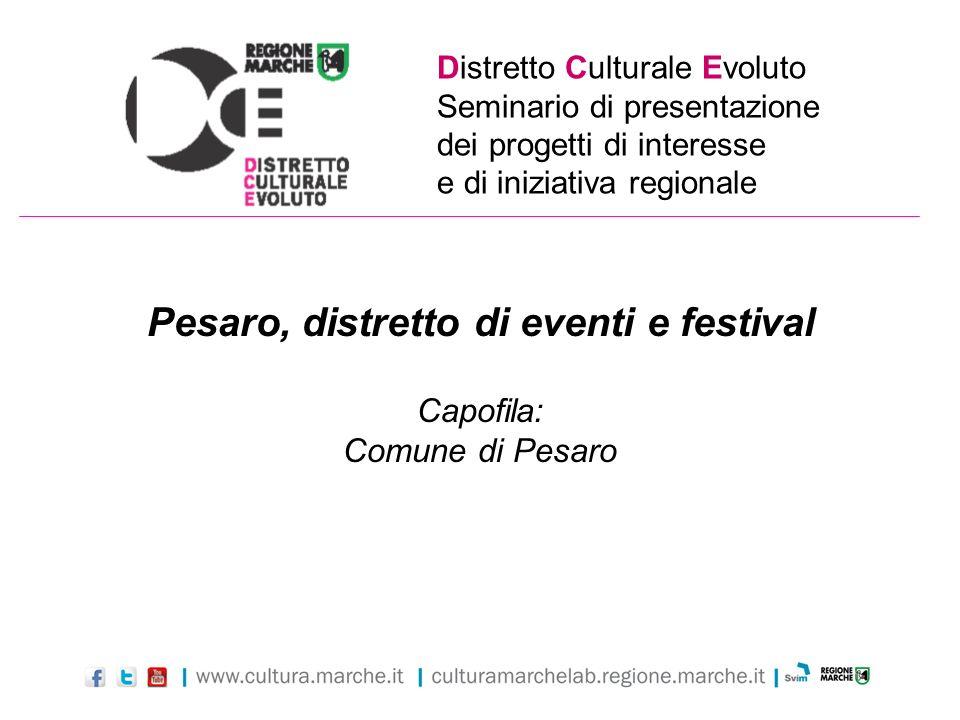 Pesaro, distretto di eventi e festival