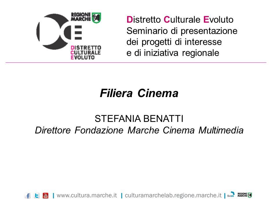 Direttore Fondazione Marche Cinema Multimedia