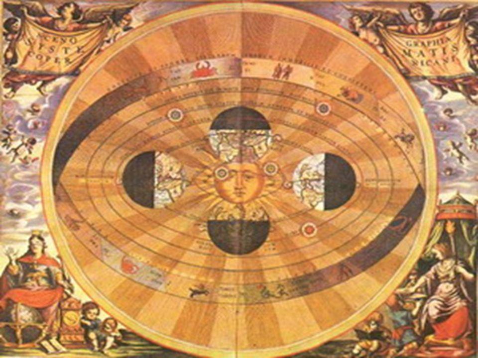Teoria Copernicana