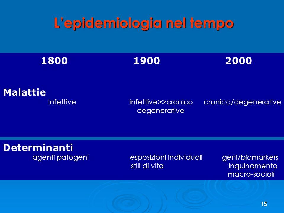 L'epidemiologia nel tempo