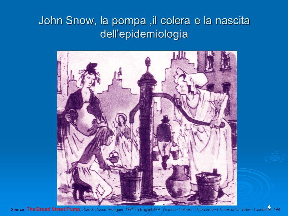 John Snow, la pompa ,il colera e la nascita dell'epidemiologia