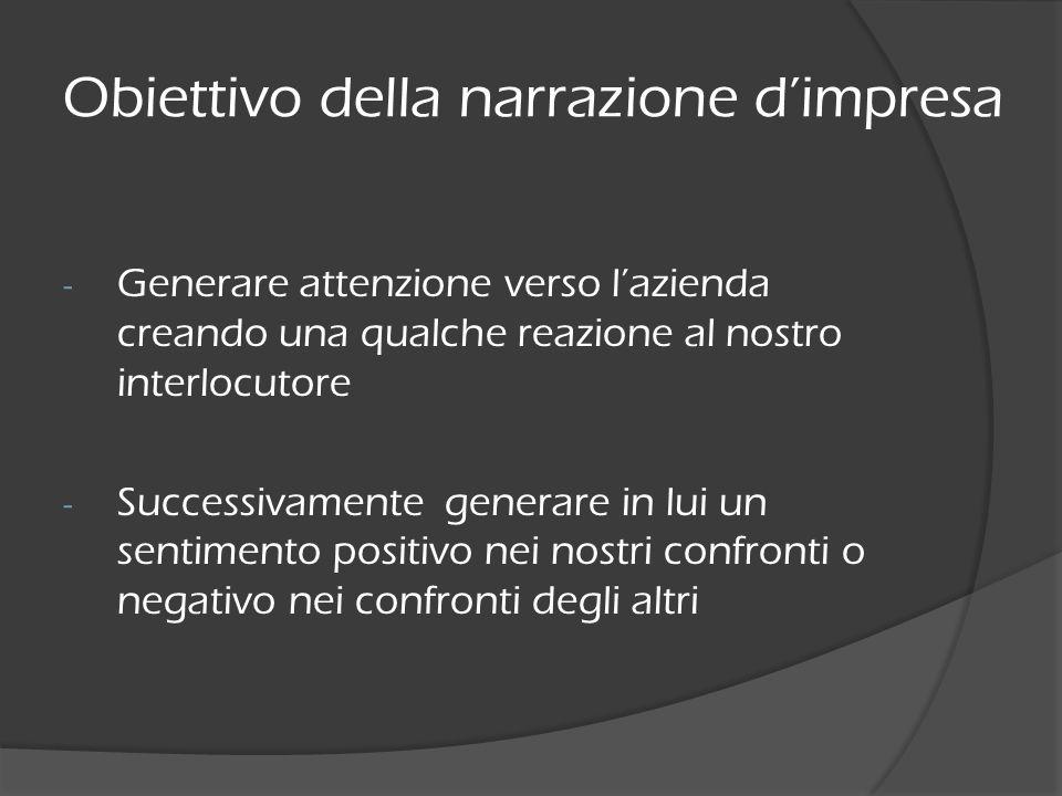 Obiettivo della narrazione d'impresa