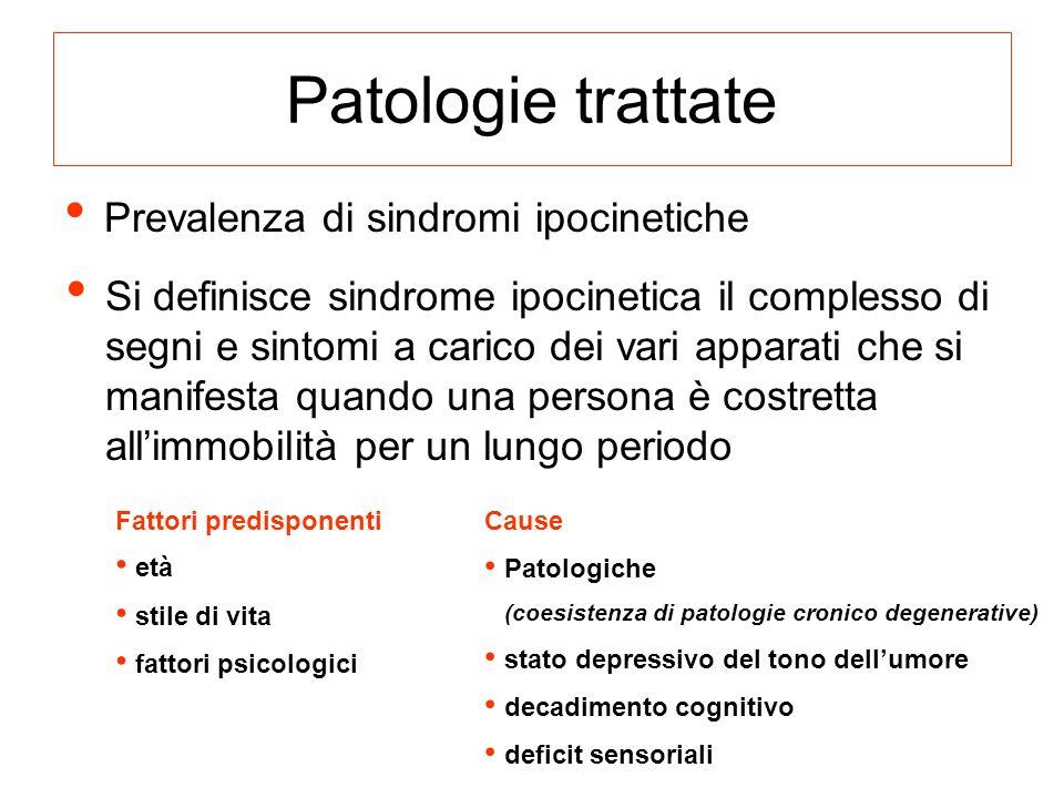Patologie trattate Prevalenza di sindromi ipocinetiche