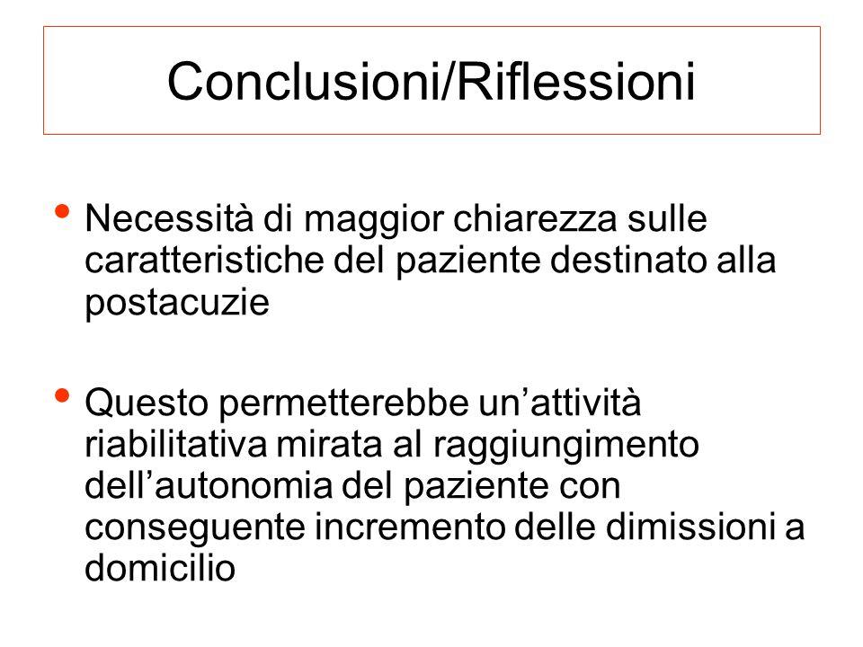 Conclusioni/Riflessioni