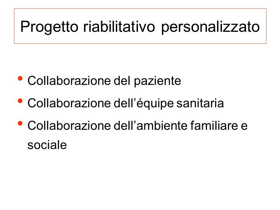 Progetto riabilitativo personalizzato