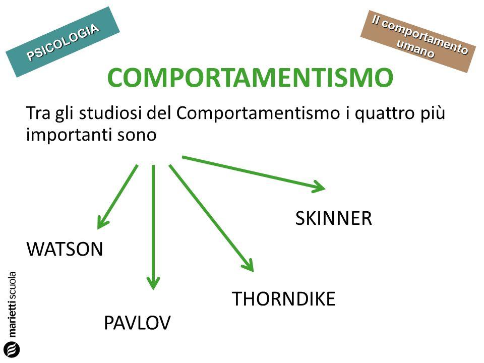 COMPORTAMENTISMO SKINNER WATSON THORNDIKE PAVLOV