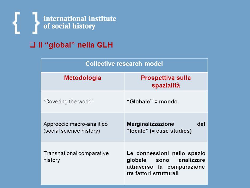 Collective research model Prospettiva sulla spazialità