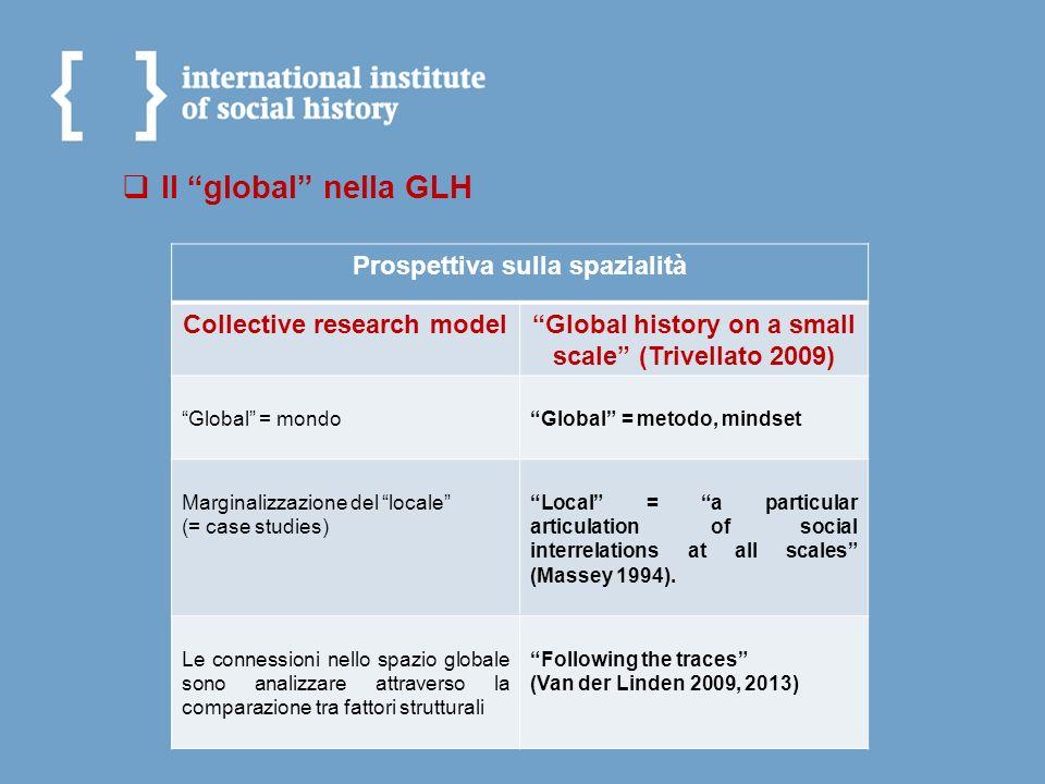 Il global nella GLH Prospettiva sulla spazialità