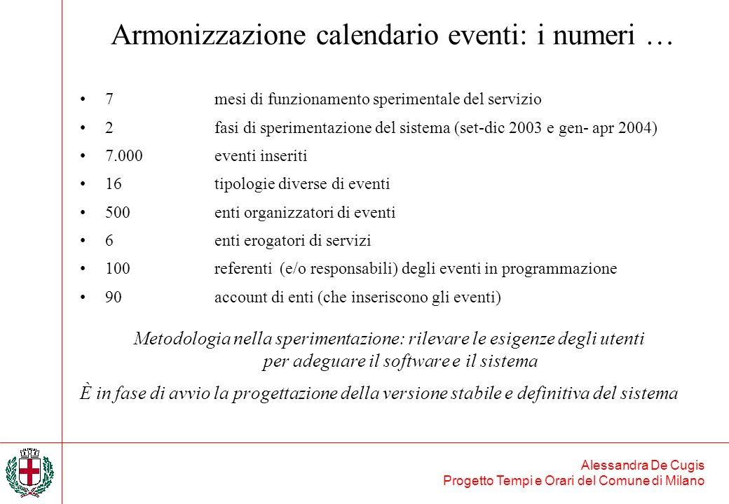 Armonizzazione calendario eventi: i numeri …