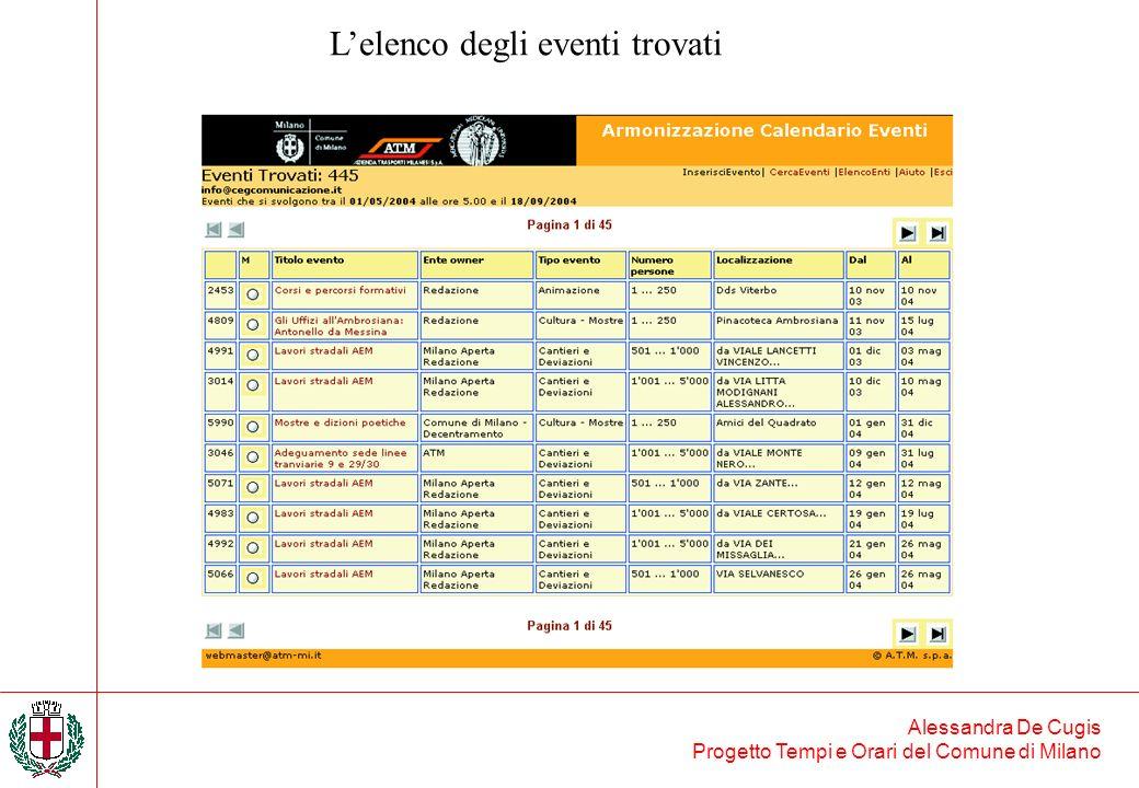 L'elenco degli eventi trovati