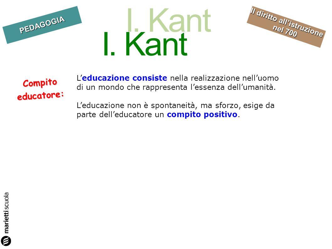 I. Kant Compito educatore: