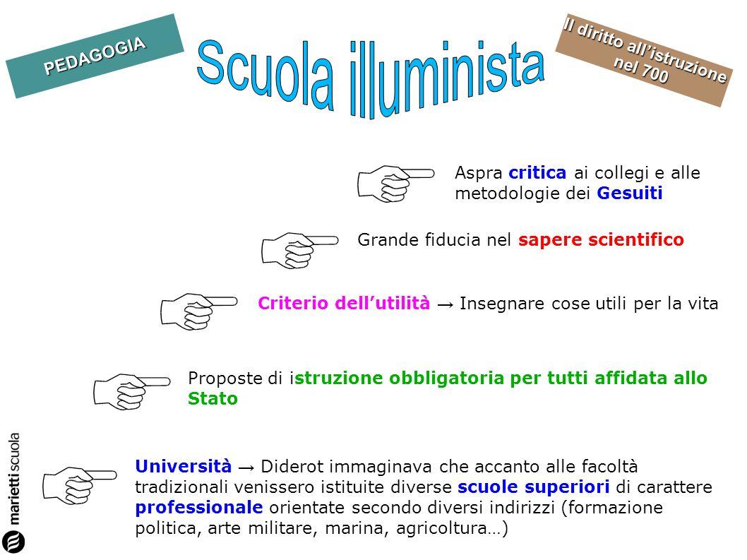 Scuola illuminista Aspra critica ai collegi e alle metodologie dei Gesuiti. Grande fiducia nel sapere scientifico.