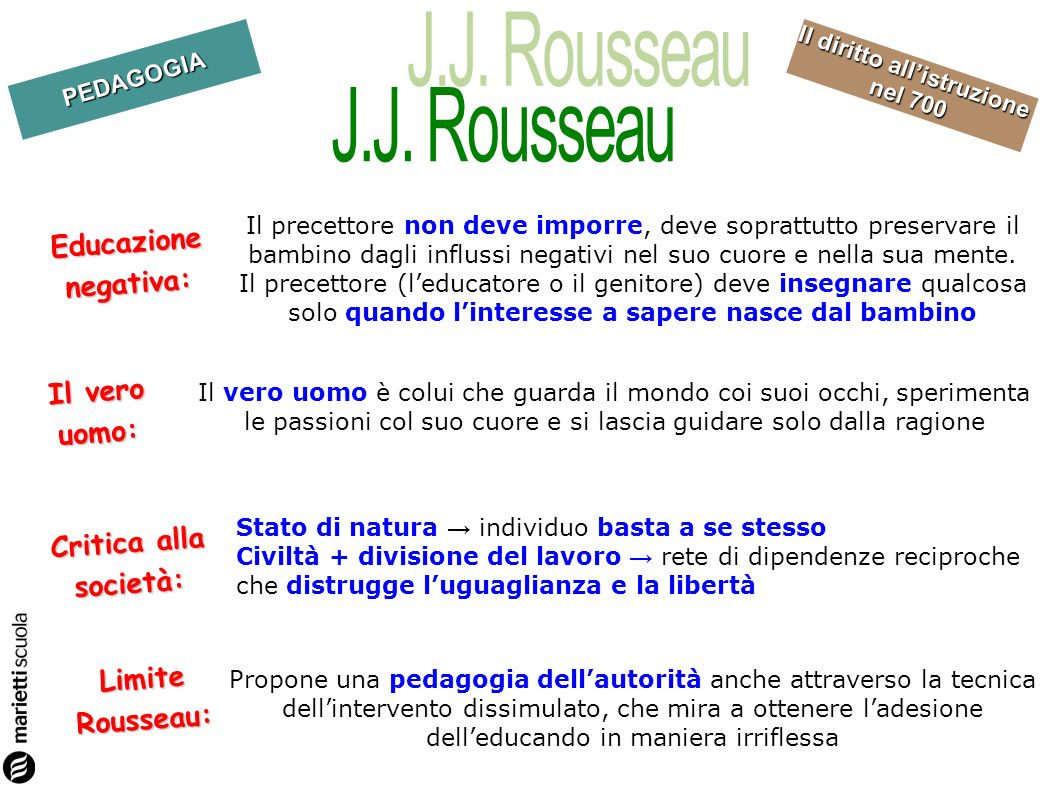J.J. Rousseau Educazione negativa: Il vero uomo: Critica alla società: