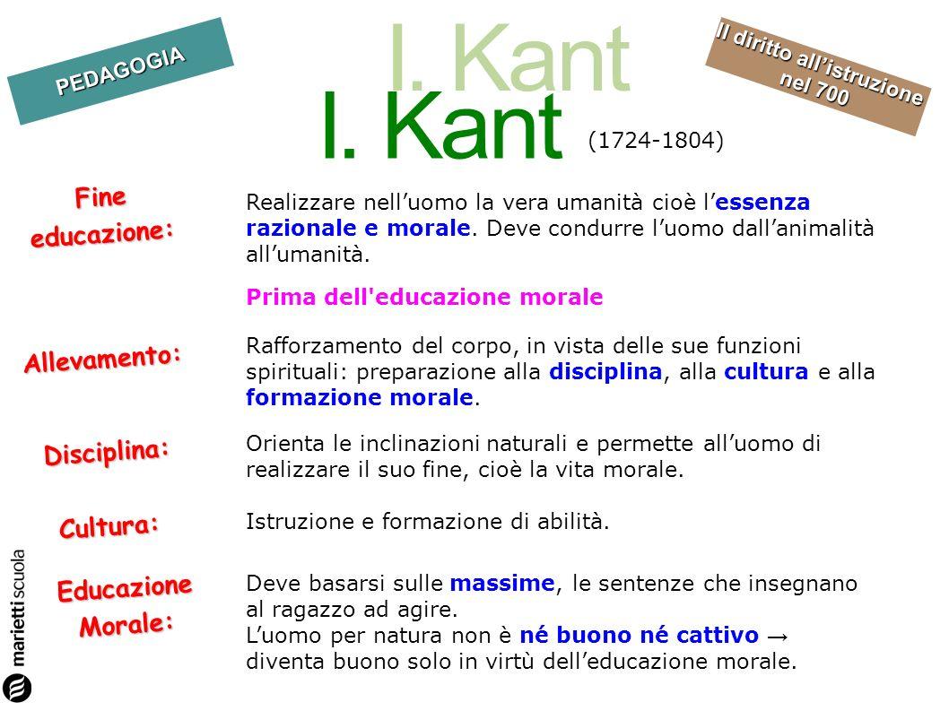I. Kant Fine educazione: Allevamento: Disciplina: Cultura: