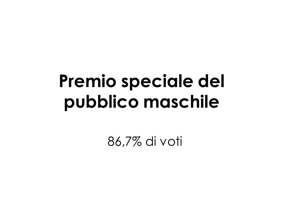 Premio speciale del pubblico maschile