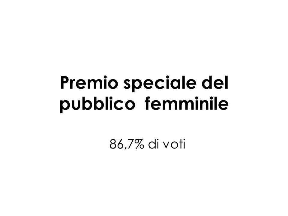Premio speciale del pubblico femminile