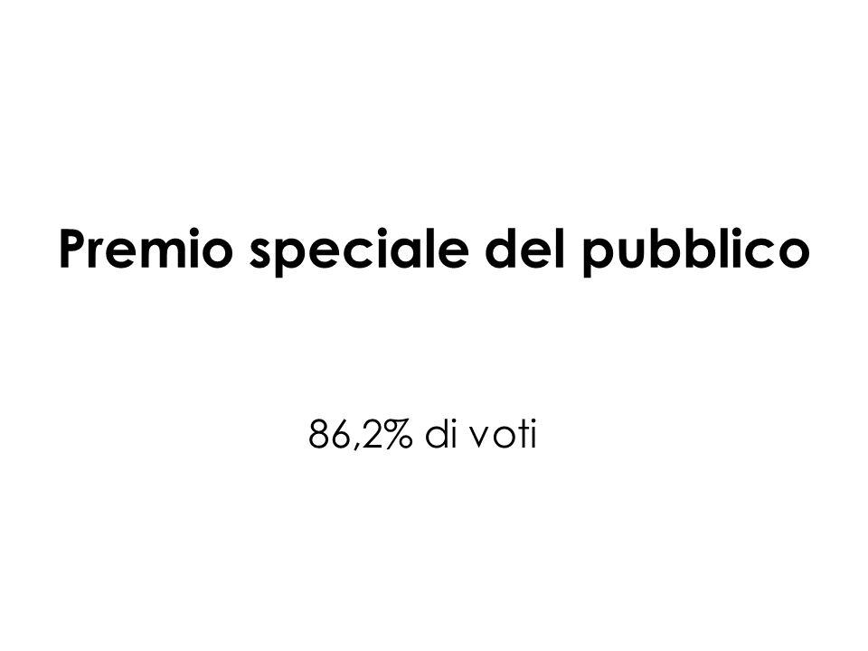 Premio speciale del pubblico
