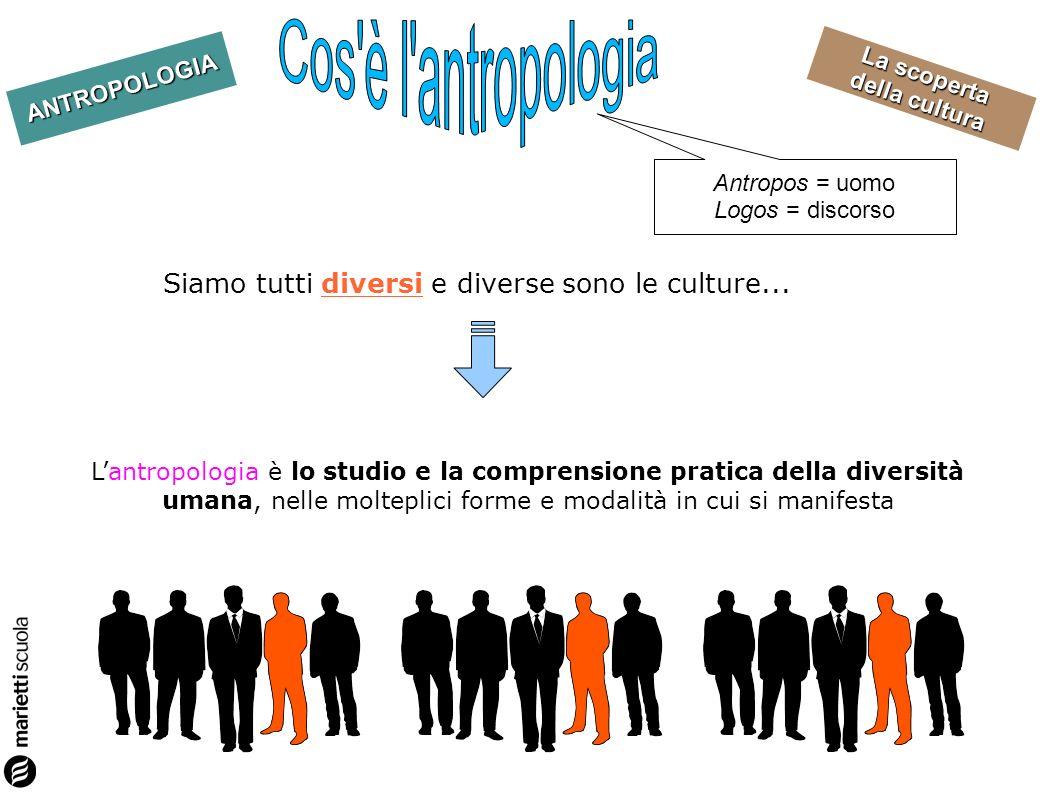 Cos è l antropologia Siamo tutti diversi e diverse sono le culture...