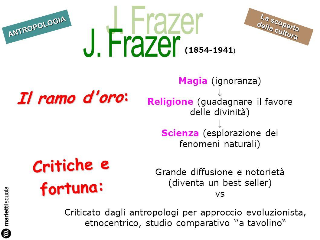 Il ramo d oro: Critiche e fortuna: J. Frazer Magia (ignoranza) ↓