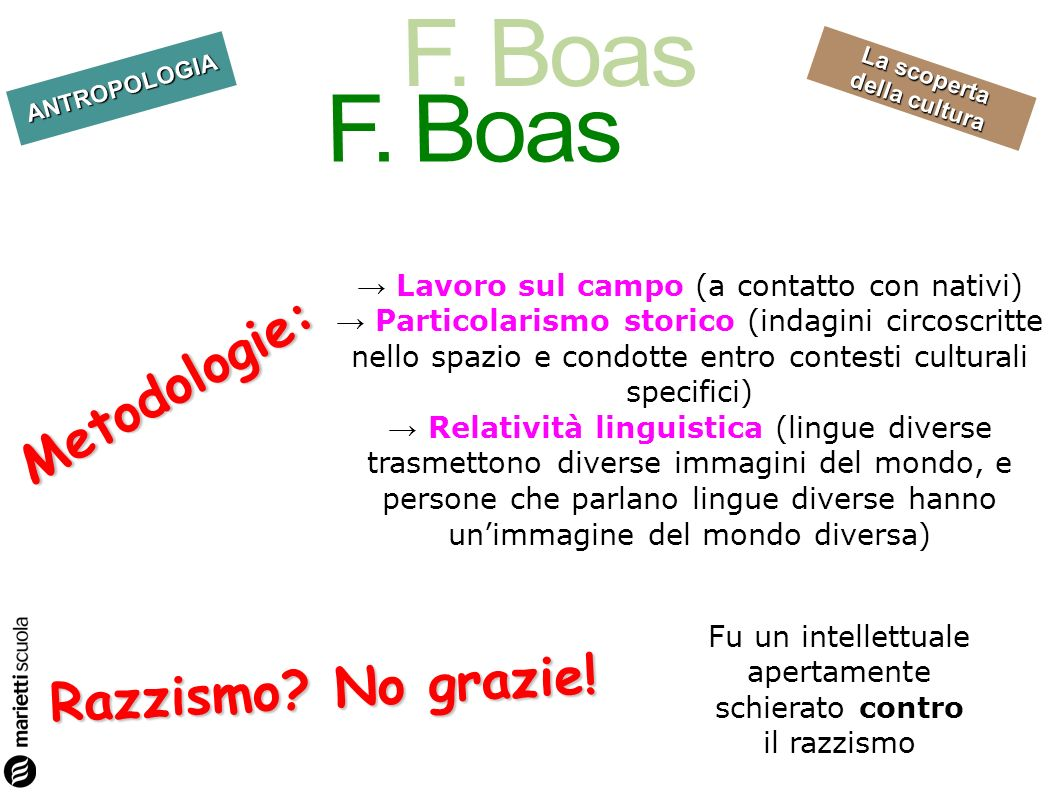 Metodologie: Razzismo No grazie! F. Boas
