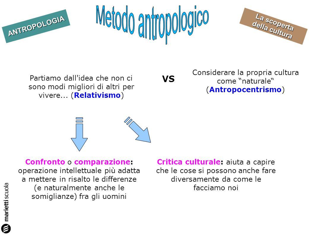 Considerare la propria cultura come naturale (Antropocentrismo)