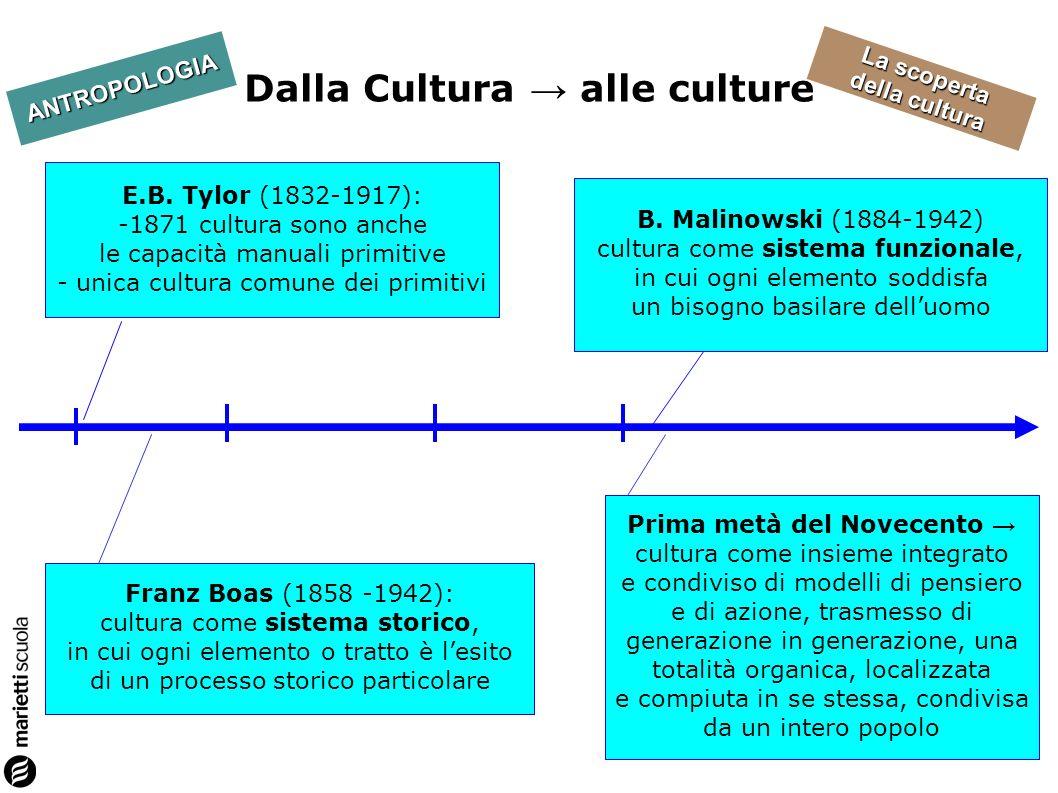 Dalla Cultura → alle culture