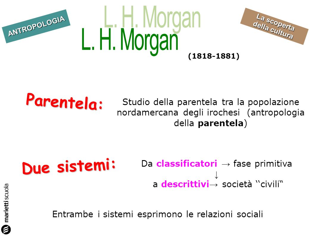 Parentela: Due sistemi: L. H. Morgan