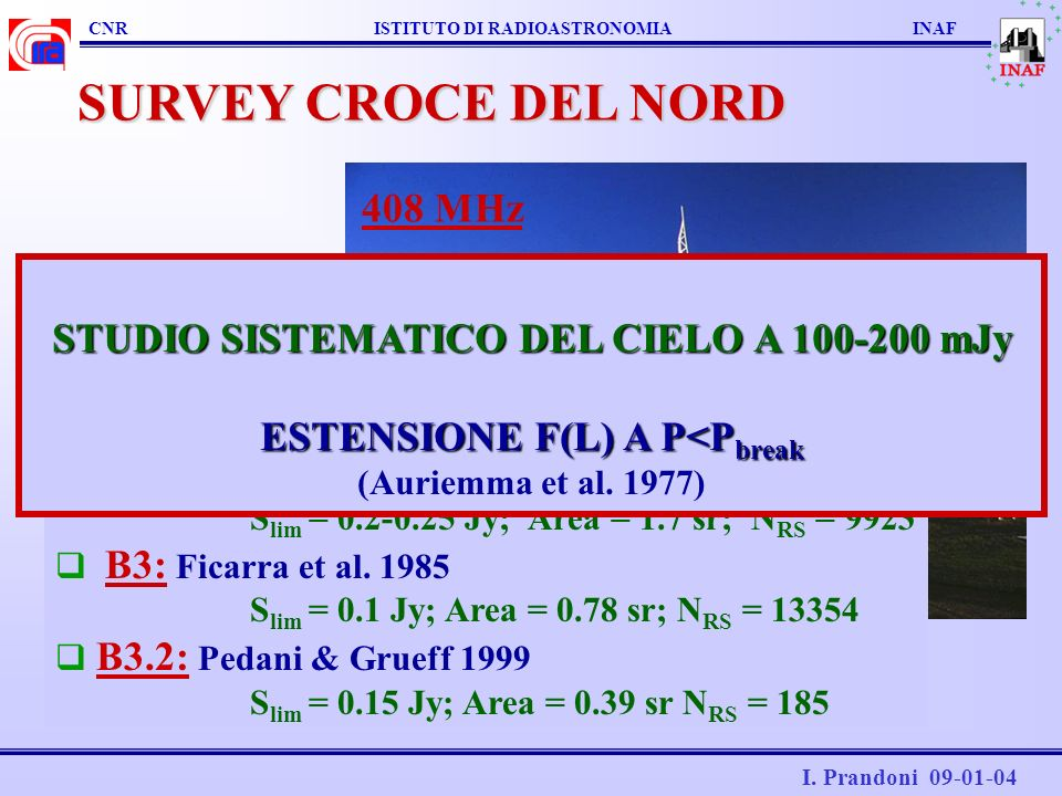 SURVEY CROCE DEL NORD 408 MHz
