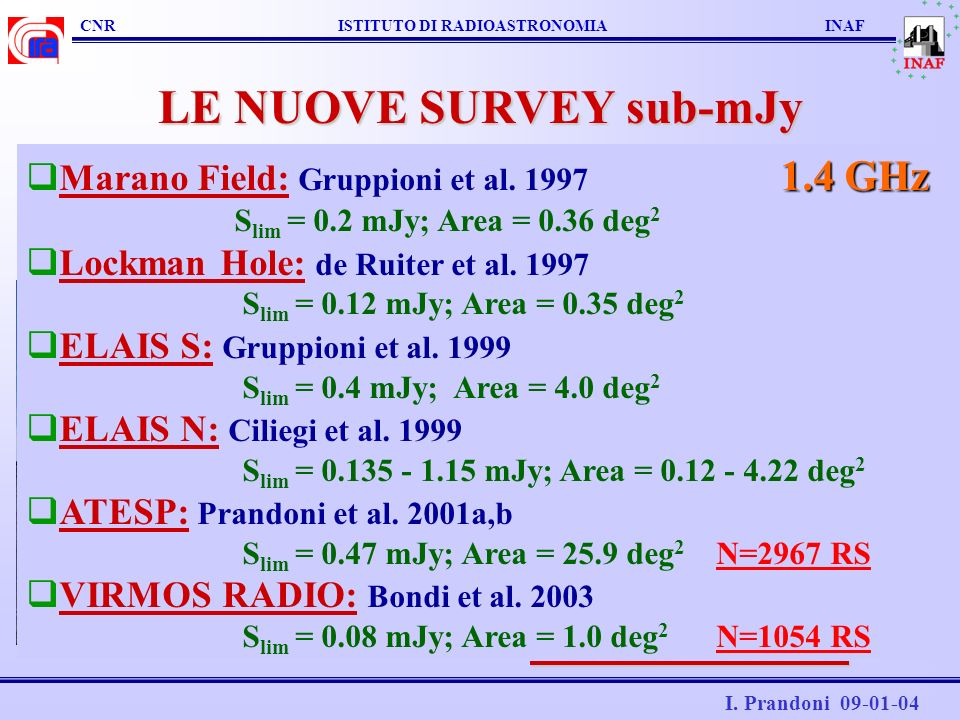 LE NUOVE SURVEY sub-mJy