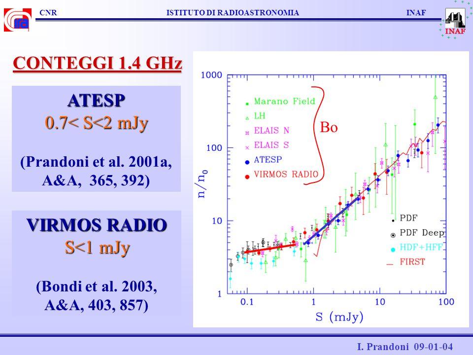 CONTEGGI 1.4 GHz ATESP 0.7< S<2 mJy VIRMOS RADIO S<1 mJy Bo