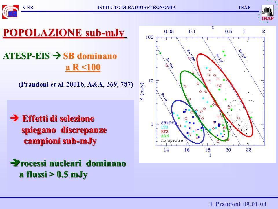 POPOLAZIONE sub-mJy ATESP-EIS  SB dominano a R <100