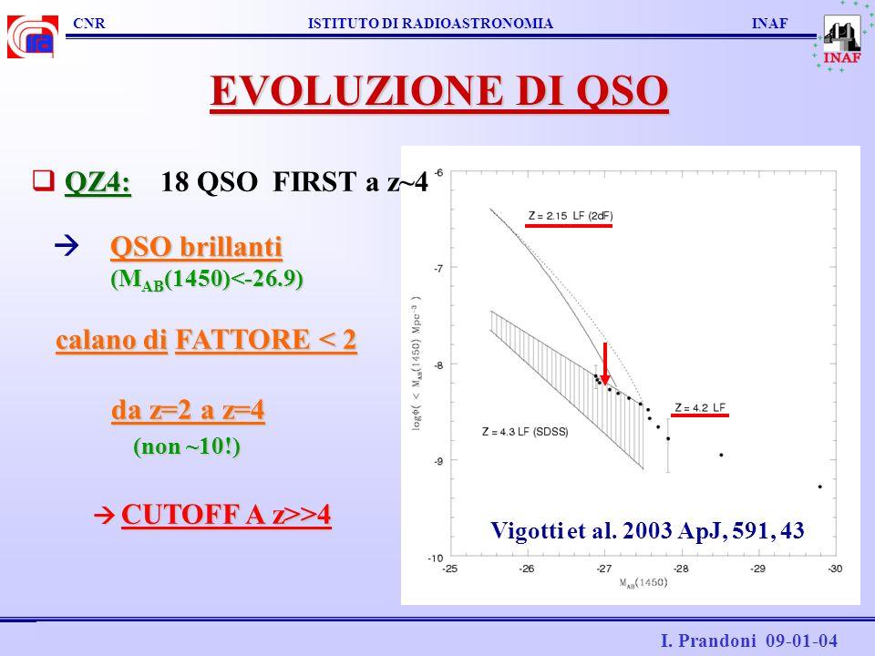 EVOLUZIONE DI QSO QZ4: 18 QSO FIRST a z~4  QSO brillanti da z=2 a z=4